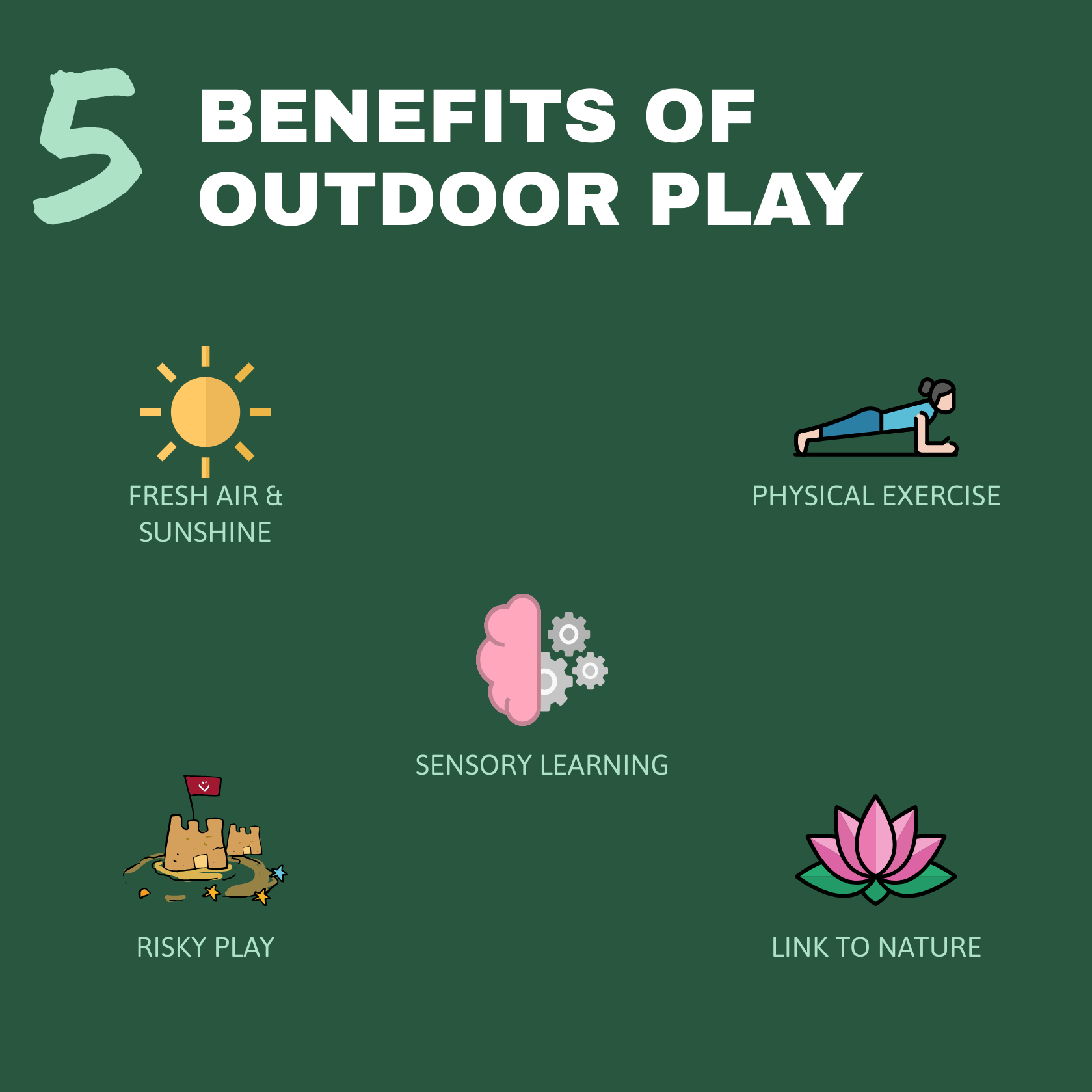 5 benefits of outdoor play an article by Savi Montessori